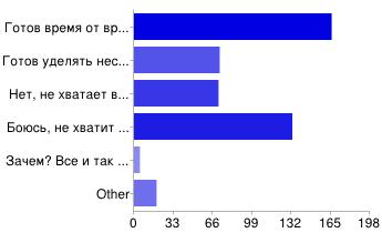 Gislab survey 2012 13.png