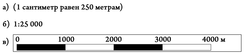 AGentleIntroductionToGIS RU html 1902d7bf.jpg