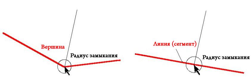 AGentleIntroductionToGIS RU html 437afd29.jpg