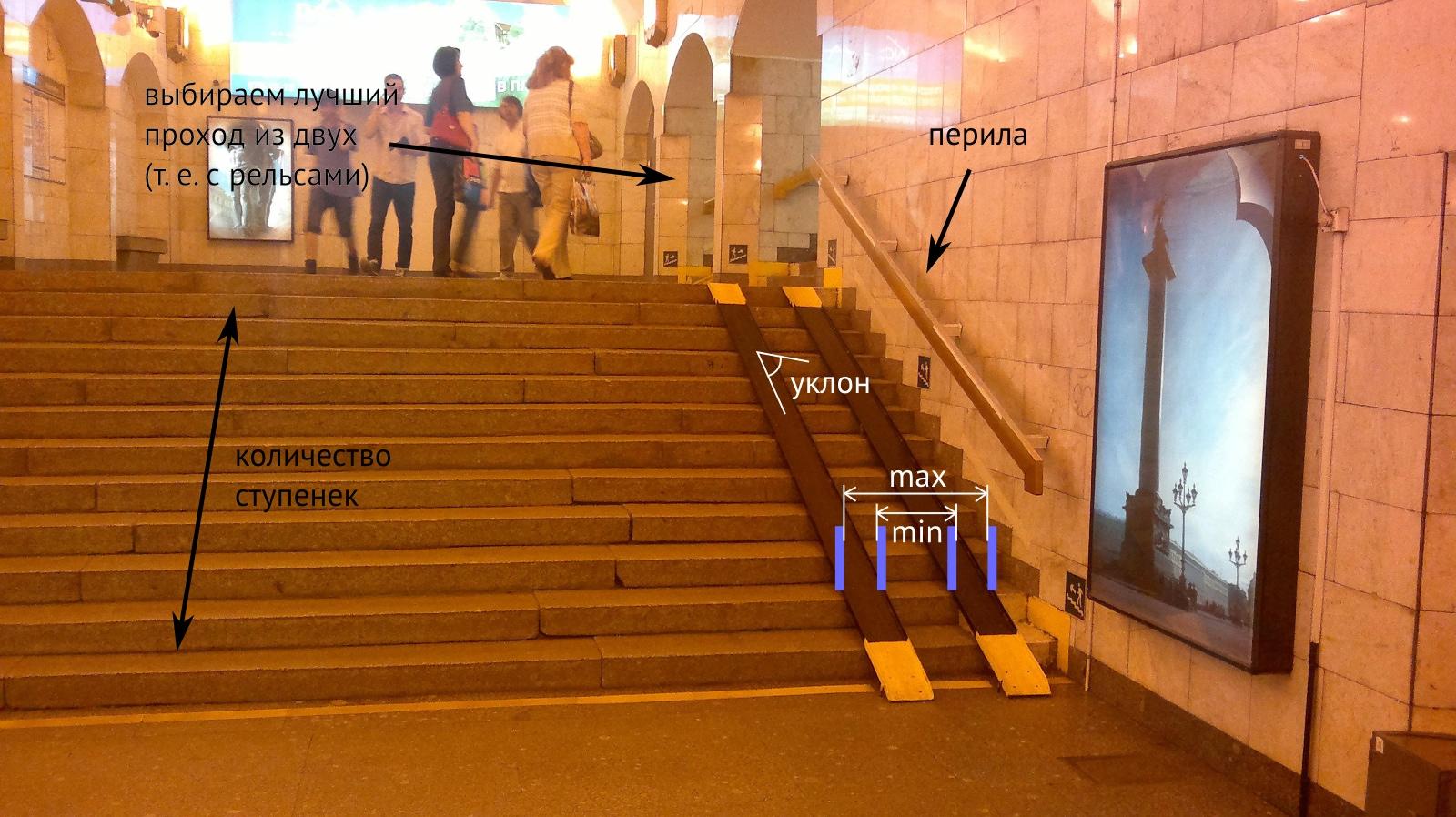 Metro-staircase.jpg