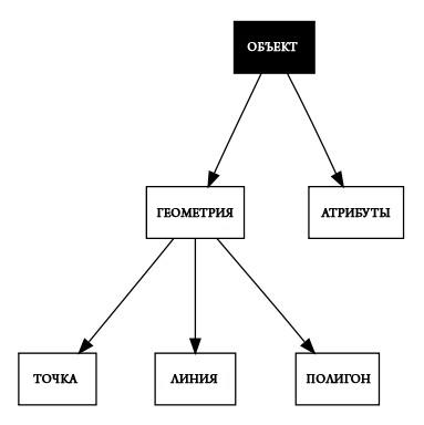 AGentleIntroductionToGIS RU html 6ee4d2d3.jpg
