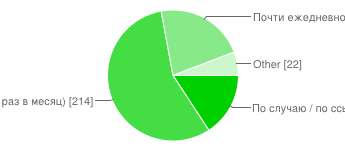 Gislab survey 2012 05.png