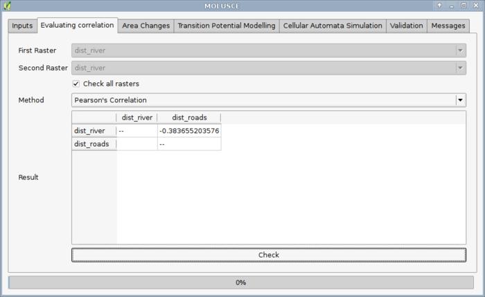 Окно проверки корреляционных зависимостей входных данных