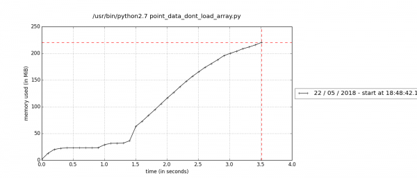 Point data dont load array mprof.png