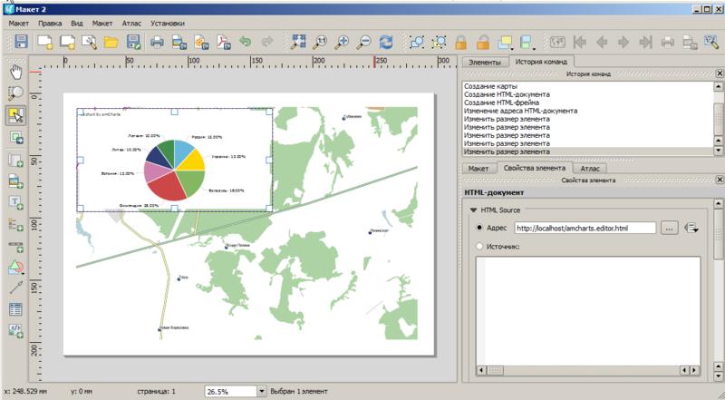 GIS-Lab: Создание инфографики в QGIS с использованием JavaScript