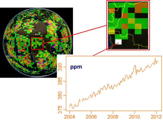 Wikience-co2-africa-time-series.png